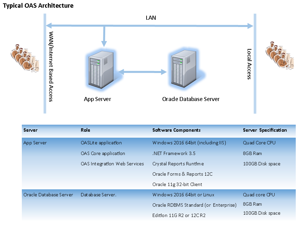 crystal reports developer resume sample datastage administrator